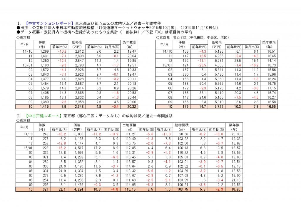 ★月例データ (自動保存済み)_01