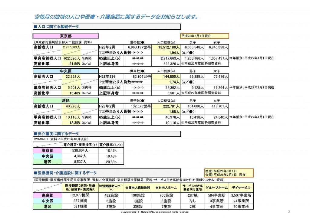 ★人口データ(諸元)_01